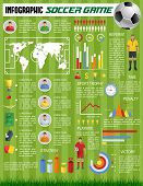 Soccer game pr football sport championship infographics template. Vector statistics diagram on soccer team goals, victory trophy and penalty results, football strategy and referee on world map poster