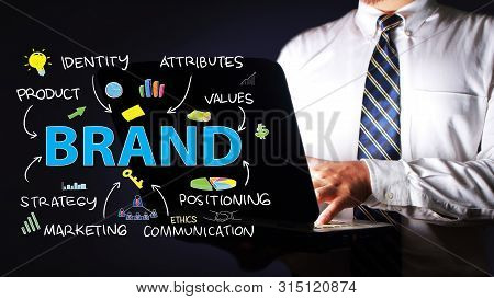 Brand. Motivational Inspirational Business Marketing Words Quotes Lettering Typography Concept