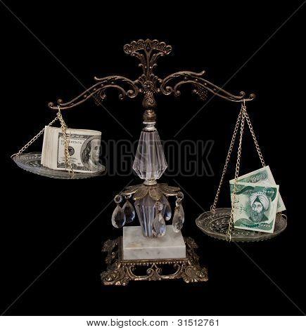 Iraqi Dinars And Us Dollars