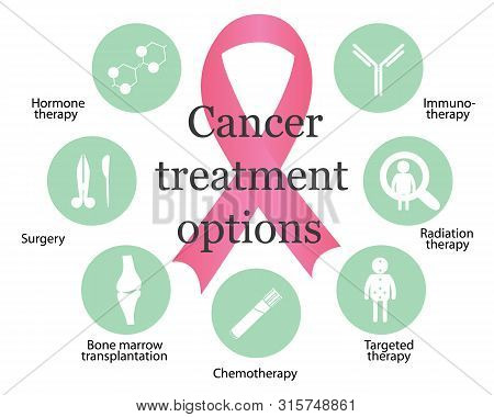 Cancer Treatment Options  Vector Icons Isolated On A White Background
