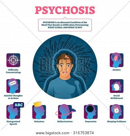 Psychosis Vector Illustration. Medical Condition Illness Diagnosis Scheme. Brain And Mind State Dise