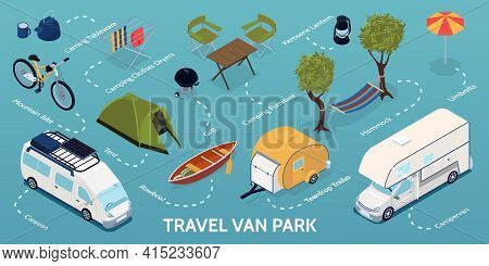 Isometric Trailer Park Infographic With Caravan Tent Grill Hammock Campervan Mountain Bike Camping T