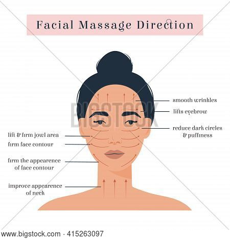 Infographic Of Massage Direction For Gua Sha Scraper. Woman With Open Eyes. Lines On Face For Stone