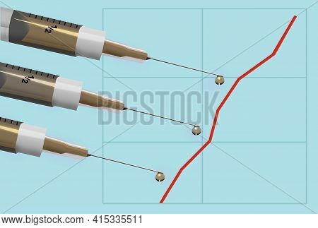 Three Syringes Are Seen Next To Line Chart To Moves From Low To High In This 3-d Illustration About