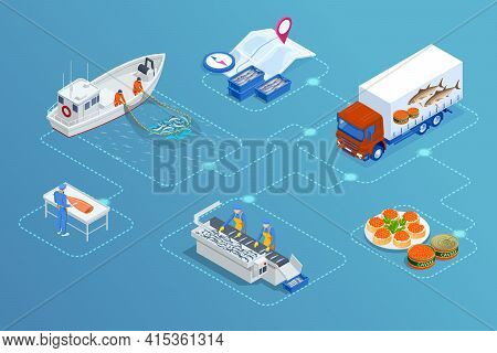 Isometric Fish Industry Seafood Concept. Commercial Fishing. Sea Fishing, Ship Marine Industry, Fish