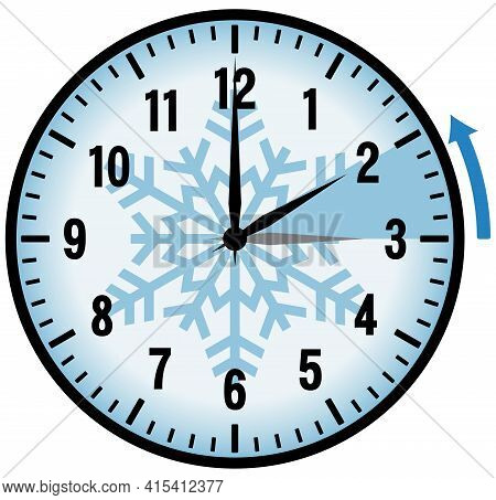 Time Change In Europe. Change In October From Summer Time To Winter Or Normal Time As Vector. A Proc