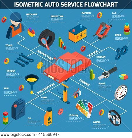 Auto Service Inspection Prevention Repair And Tuning With Tools And Consumables Isometric Concept Ve
