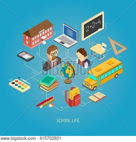 Secondary School Daily Life Geography Lesson Situation Concept Isometric Poster With Terrestrial Glo