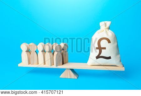Group Of People And British Pounds Sterling Money Bag On Weight Scales. Staff Maintenance. Payment O
