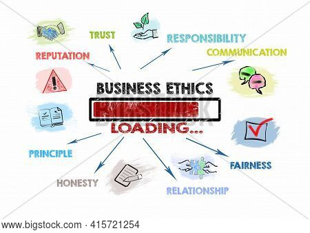 Business Ethics. Trust, Reputation, Communication And Relationship Concept. Loading Keywords And Ico