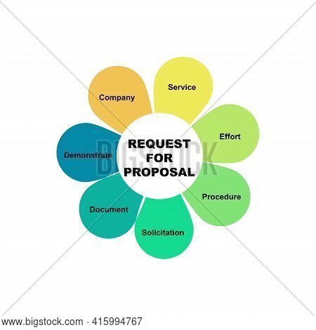 Diagram Concept With Request For Proposal Text And Keywords. Eps 10 Isolated On White Background