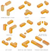 / Wooden joints. The Butt Joint is an easy woodworking joint. The eight basic types of joints are: butt, dado, rabbet, lap, dovetail, mortise and tendon, miter, and tongue and groove poster