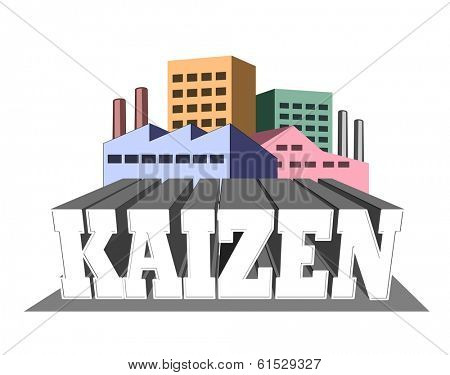 The word Kaizen means