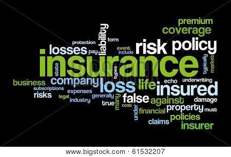insurance word cloud conceptual image