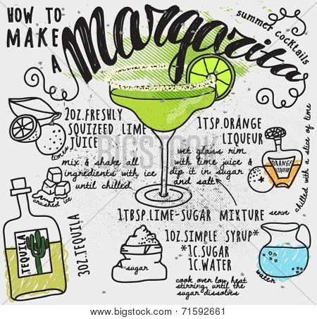 Margarita Recipe Typography Poster - How to make a margarita illustrated recipe card, with instructions and hand drawn ingredients, including tequila, orange liqueur and limes