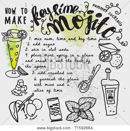 Mojito Recipe Typography Poster - How to make a key lime mojito recipe card, with instructions and hand drawn ingredients, including limes, rum, soda can and mint leaves