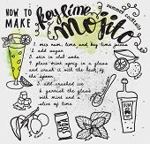 Mojito Recipe Typography Poster - How to make a key lime mojito recipe card, with instructions and hand drawn ingredients, including limes, rum, soda can and mint leaves poster