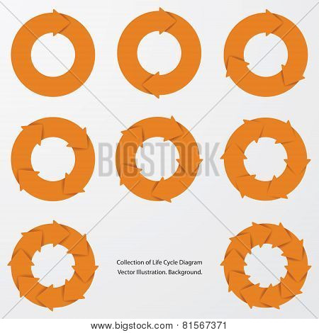 collection of orange color arrow circle flows.
