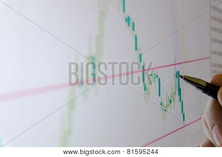 Market Analyze
