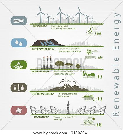 renewable energy in the illustrated infographics