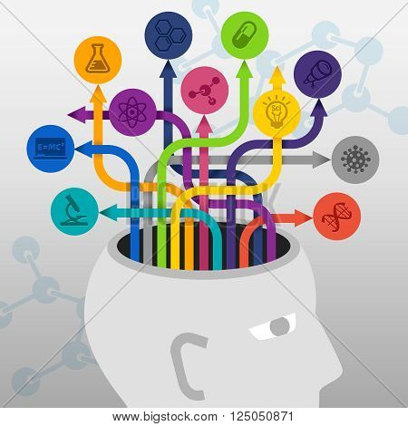 Brainstorm Science Knowledge Research Ideas Inspiration Concept