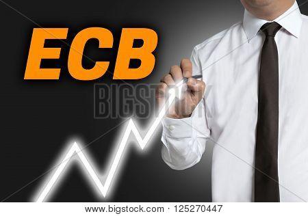 ECB trader draws market price on touchscreen