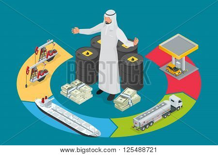 Arab oil tycoon. Metal oil barrel. Oil, petroleum, tank car, tanker. Oil industry business. Flat 3d isometric infographic vector illustration