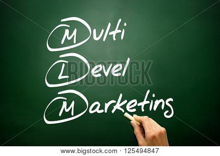 Hand Drawn Multi Level Marketing (mlm), Business Concept Acronym ..