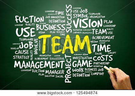 Hand Drawn Word Cloud Of Team Related Items, Business Concept ..