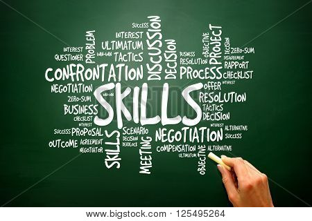 Skills Business Concept Words Cloud, Presentation Background..