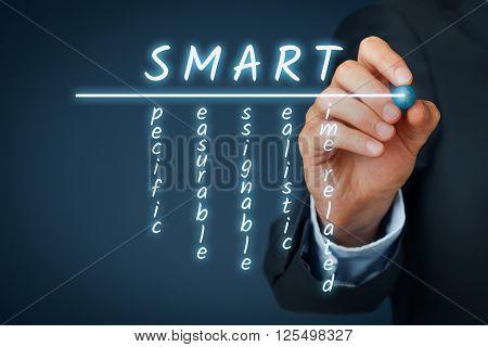 SMART criteria concept - managerial method. Businessman write SMART criteria.