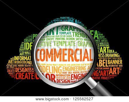 Commercial Word Cloud