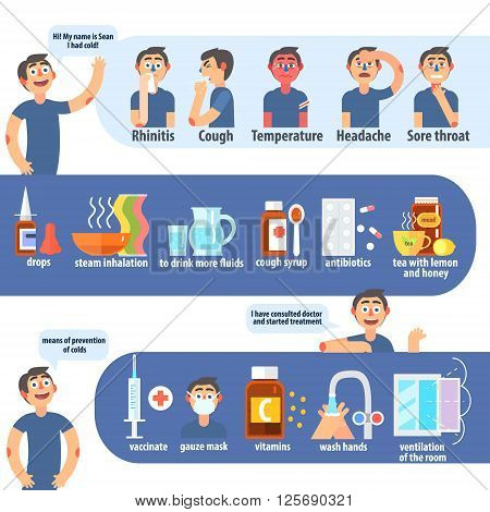 Flu And Cold Infographics  Fun Flat Vector Illustration In Simple Cartoon Design With Text
