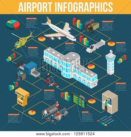 Airport infographics with diagrams and pie charts of airport elements on dark blue background isometric vector illustration