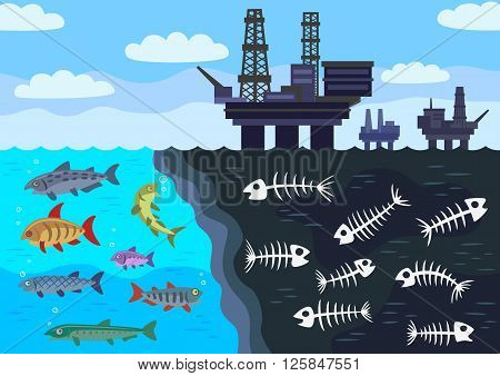 Marine extraction of oil is killing the fish population.