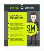 Scrum roles - Scrum master responsibilities template in scrum development process poster