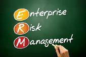 Enterprise Risk Management (ERM) business concept acronym on blackboard poster