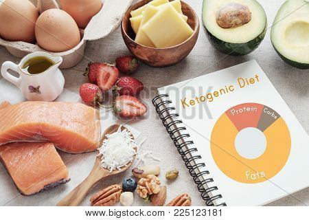 Ketogenic diet, low carbs, high good fat ,  healthy food