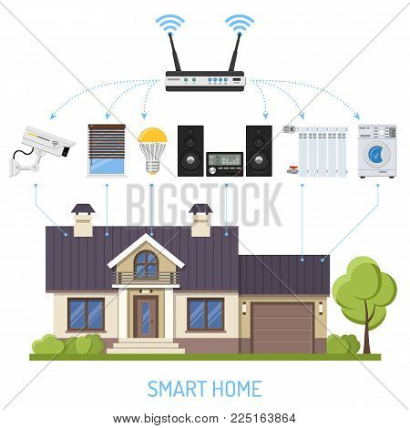 Smart Home and internet of things concept. Router controls smart house like security cam, lighting, radiator and music center flat icons. Isolated vector illustration