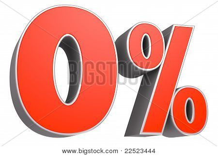 0% text sign