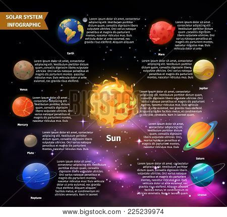 Infographic of solar system with planets information for Mercury and Venus, Earth and Mars, Saturn and Uranus, Neptune and Pluto, Sun. Brochure for universe or cosmos science, astronomy theme