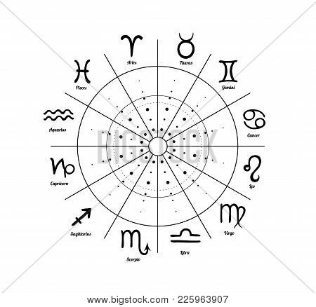 Cycle Of Changing The Signs Of The Zodiac. Astrological Horoscopes. Vector