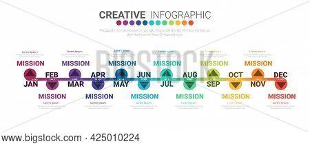 Timeline Presentation For 12 Months, 1 Year, Timeline Infographics Design Vector