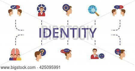Identity Icon Set. Contains Editable Icons Theme Such As Curiosity, Inner Dialog, Conflict And More.