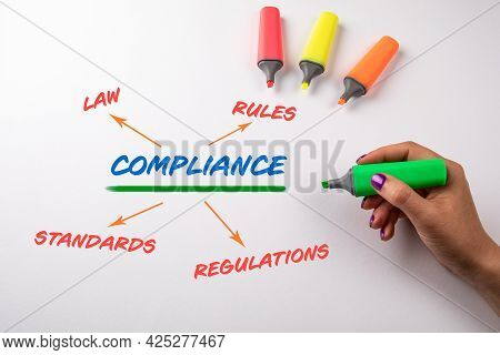 Compliance Concept. Colored Markers On A White Background