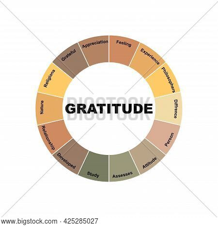 Diagram Concept With Gratitude Text And Keywords. Eps 10 Isolated On White Background