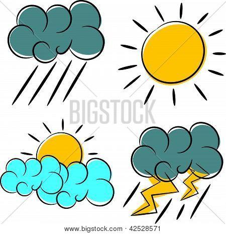 Wetter Abbildung
