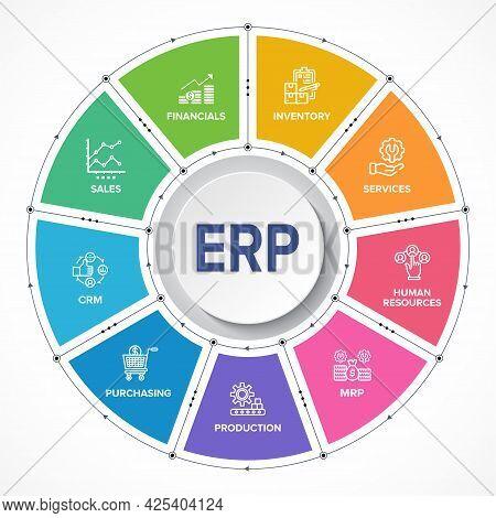 Erp - Enterprise Resource Planning Vector Structure/ Module/ Workflow Icon Construction Concept Info