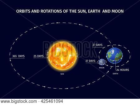 Space Planet Realistic Design With Orbits And Rotations Symbols Vector Illustration