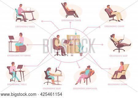 Ergonomic Furniture For Home And Office Flat Flowchart With People Chairs Tables Ottoman Seats Armch